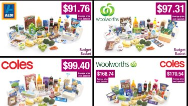 Choice's latest supermarket price survey compared the average cost of a basket of 33 items at Coles, Woolworths and Aldi.