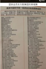 A list of the Australian Council for the Promotion of Peaceful Reunification of China subordinate groups.