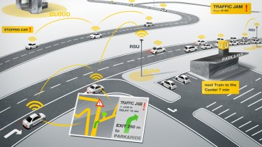 Connected cars communicating with each other and with roadside infrastructure.