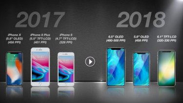 KGI imagines what next year's iPhones may look like, compared to those released in 2017.