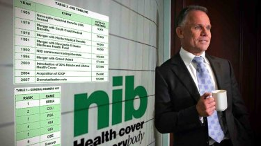 NIB boss Mark Fitzgibbon has highlighted slowing premium rises in the sector.