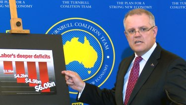Treasurer Scott Morrison points to a graph as he announces the coalition government's election costings with and Minister for Finance Mathias Cormann.