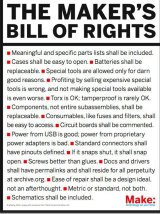 <i>Make</i> magazine's Maker's Bill of Rights.