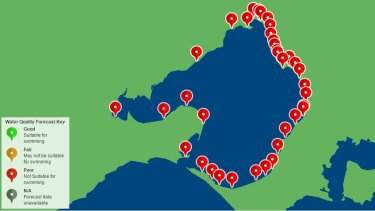 The EPA has declared all of Melbourne's 36 beaches unsafe for swimming on Monday.