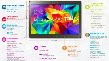 Samsung is confident it can satisfy the needs of its customers with the Galaxy Tab S.