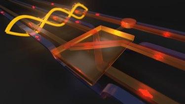 A quantum Fredkin gate.