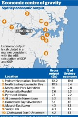 Modelling by PwC shows Sydney's economic centre of gravity shifting ever further away from the CBD.
