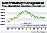 Better money management.