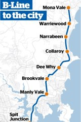 The proposed northern beaches B-Line route.