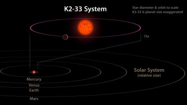 Image: NASA. JPL, Caltech