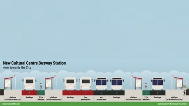 Two extra platforms would be built at the Cultural Centre bus station under the Greens' plan.