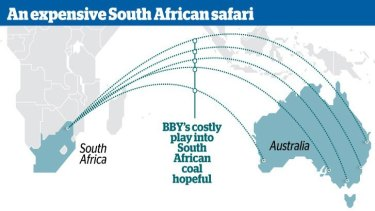 Six years ago, BBY took a punt in sub-Saharan Africa that led to dramatic repercussions.