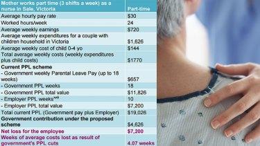 How cuts could affect nurses.