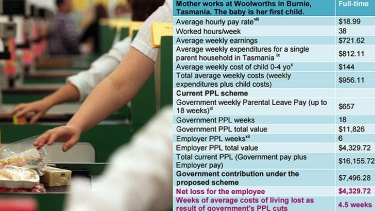 How cuts could affect retail workers.