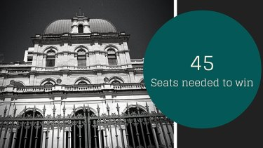 The magic number of seats.