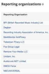 IP-Echelon ranks 15th in the number of URLs it has had removed from Google for copyright violations.