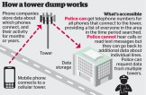 How a tower dump works