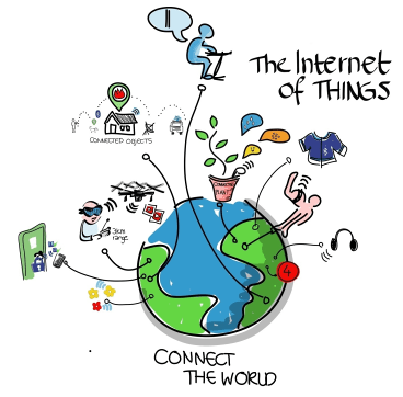 Interconnected: The Internet of Things is the way of the future.