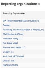 Meet Australian company IP-Echelon, one of the biggest anti-piracy