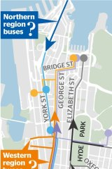 Possible routes for buses