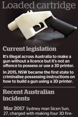 3D printed gun plans downloaded by thousands of Australians