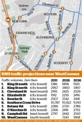 Traffic projections near the WestConnex