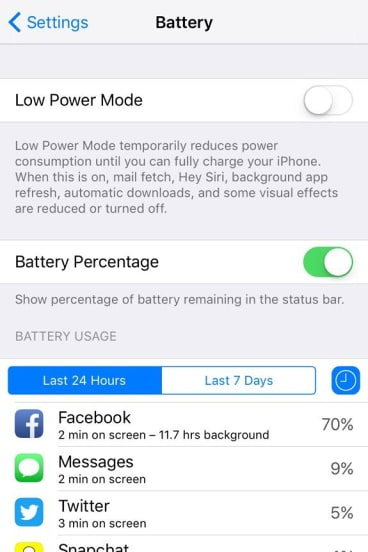 In a particularly extreme example of the battery drain problem, this user only spent two minutes using the app, but it clocked up 11.7 hours worth of background activity and used up 70 per cent of battery power.