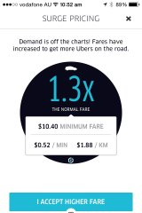 Uber had begun increasing their prices on New Year's Eve before 11am.
