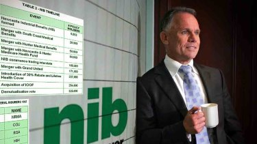 NIB boss Mark Fitzgibbon said the sector its becoming a game of scale for health insurers.