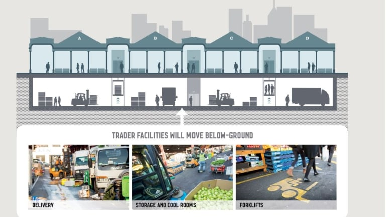 A drawing from Melbourne City Council showing how its underground services area would work as part of the $250 million proposed redevelopment of the Queen Victoria Market.