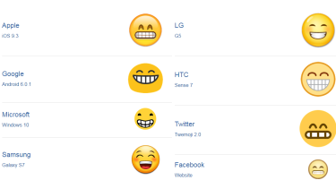 The 'grinning face with smiling eyes' emoji is easily misinterpreted across platforms.