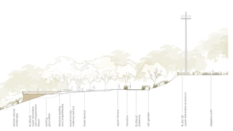 Mount Ainslie design competition submissions by Sue Barnsley and Jane Irwin.