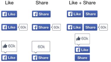 Facebook's social plug-ins are ubiquitous across the web.
