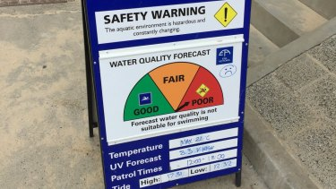 Unfit for swimming - signs go up at five beaches after contaminants were found in the water.