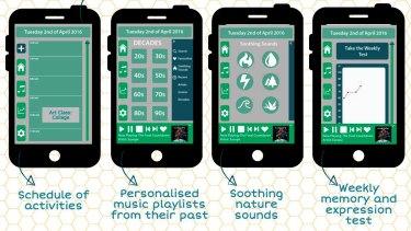 Schoolgirls unveil new app which aims to help elderly