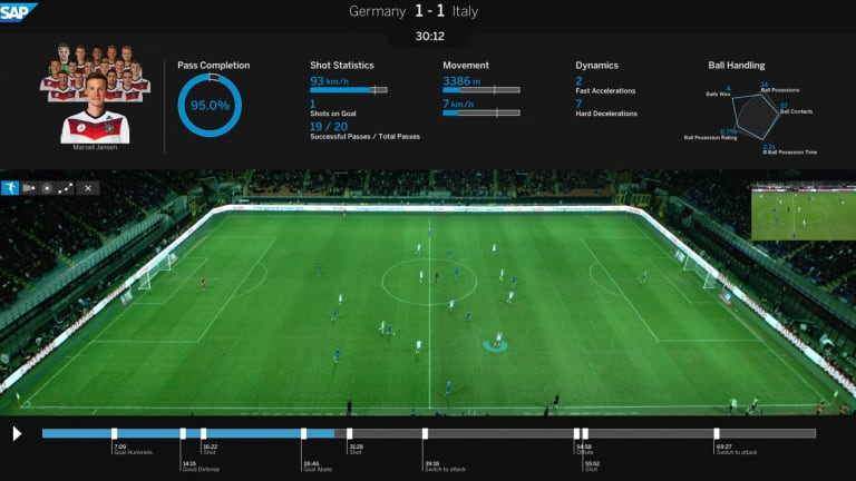 A screen image from a previous match showing data analysed by SAP HANA.