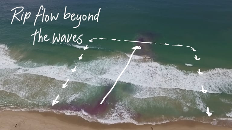 An image from the Jason Markland documentary on rip currents shows how a rip can flow out and back to shore.