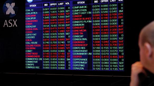 Markets Live: ASX closes at 5693.7