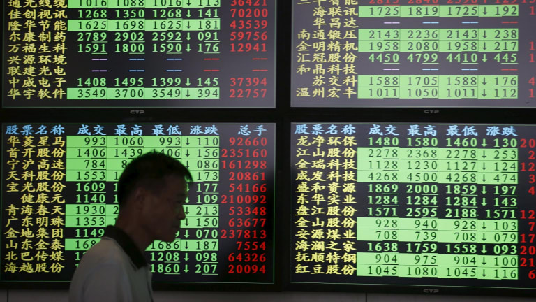 For the week, the CSI300 was up 5.7 per cent and the Shanghai Composite rose 4.5 per cent, their first weekly gains since mid-June.