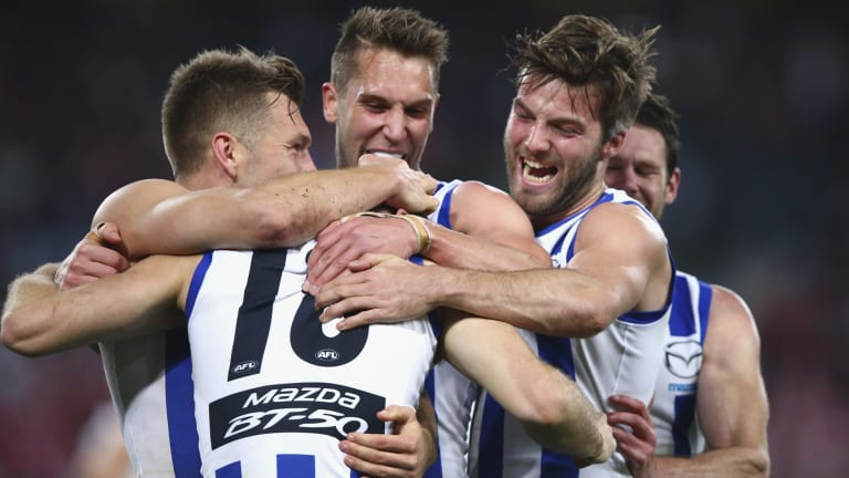North Melbourne: According to this formula, they have the hardest draw.