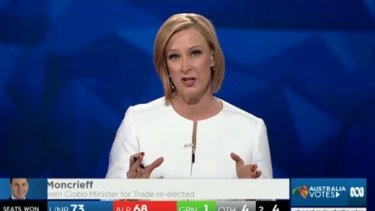 Leigh Sales and her panel put in a marathon effort on a drawn-out election night.