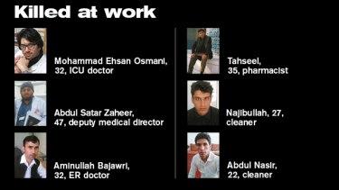 Killed at work.