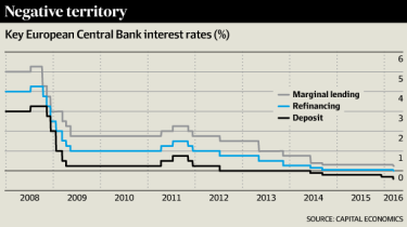 Glenn Stevens said there was a 'risk that the currency might be getting a bit ahead of itself'.