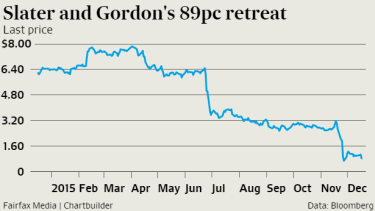 The chart says it all: it's been a horror year for Slater & Gordon's share price.