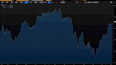 Markets Live: ASX ends wild ride higher