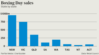 Australians spent  $2.5 billion at Boxing Day sales this year.