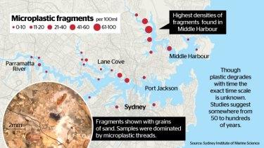 <em>Source: Sydney Institute of Marine Science</em>