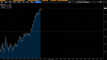 BHP's share price went into the green at midday.