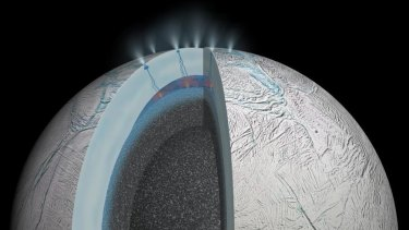This artist's impression of the interior of Saturn's moon Enceladus shows that interactions between hot water and rock occur at the floor of the subsurface ocean - the type of environment that might be friendly to life, scientists say.