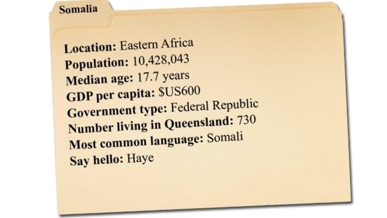 About Somalia
